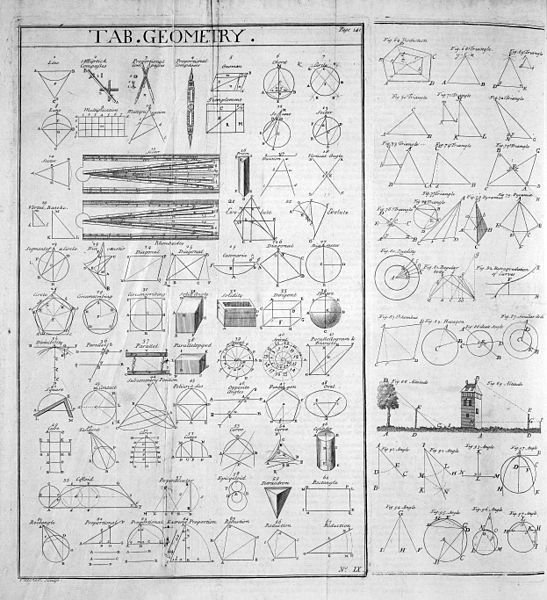 geometry one of the oldest mathematical Although geometry is (together with number theory) just about the oldest major branch of mathematics it is also, in its present form, one of the newest of course, geometry, in the sense that euclid knew, has little new to offer.